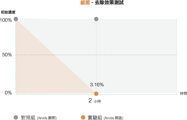 bact_chart_tc-01
