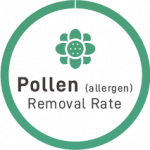 ible Airvida_Pollen Removal Rate