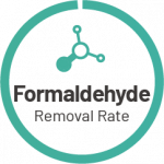 ible Airvida Formaldehyde Removal Rate